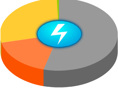 GSE: Fuel mix, determinazione del mix energetico per il biennio 2015-2016